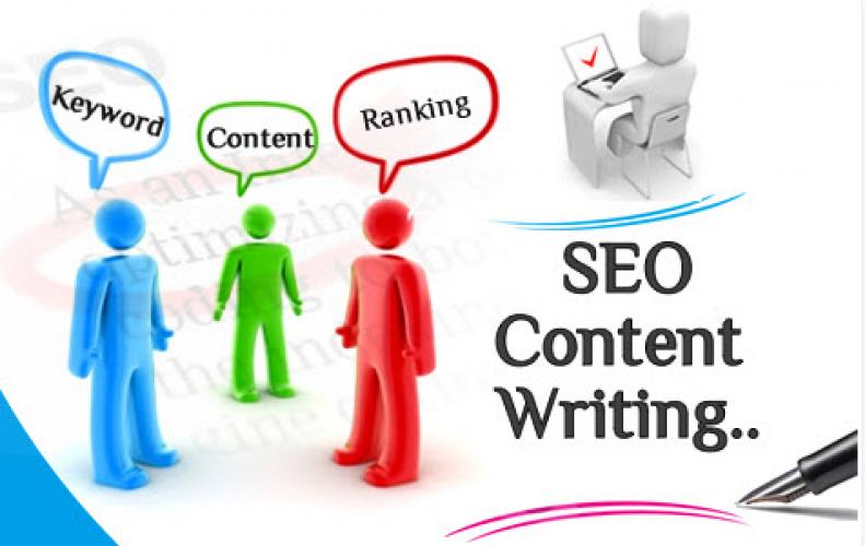 Responsive Website Development, PHP Classified Script, Content Writing Services, SEO Services